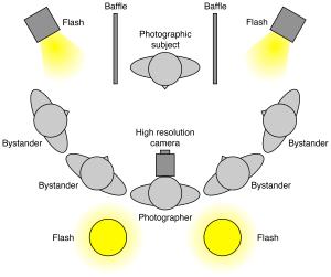 Esquema de iluminación utilizado.